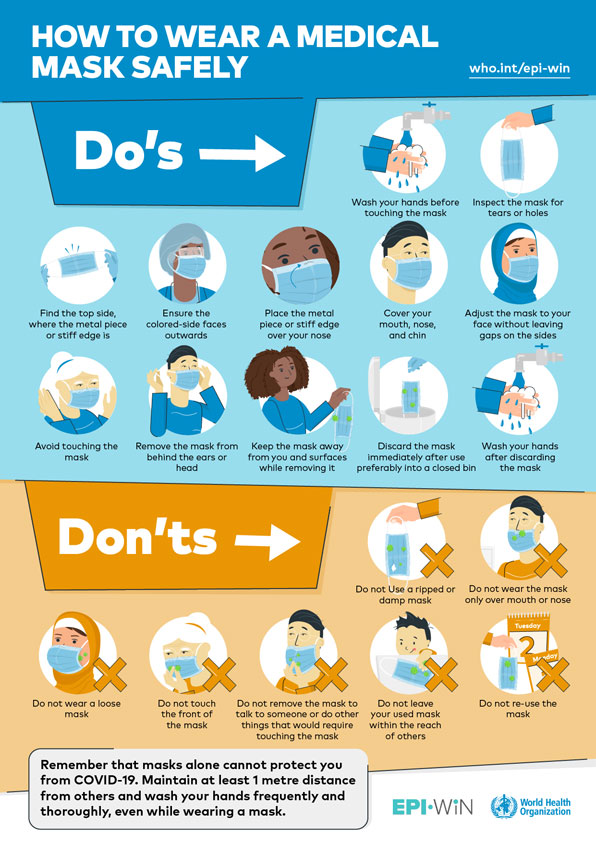 med masks who infographic web